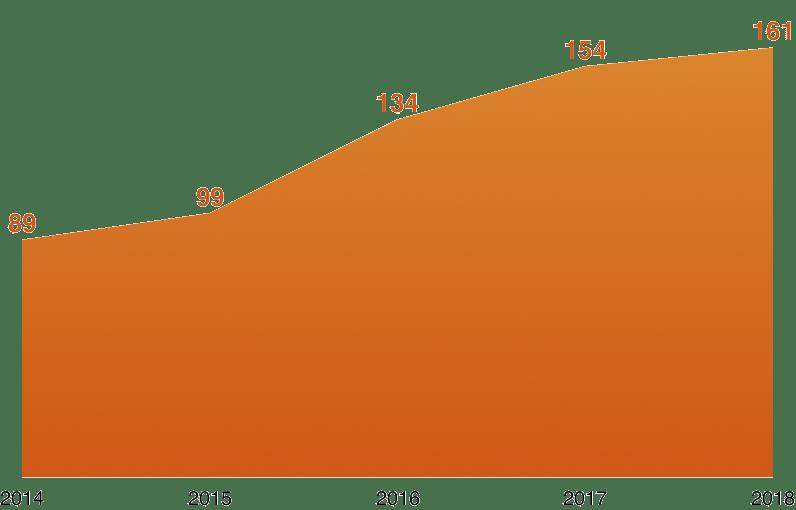 griera-grafic-003-2018