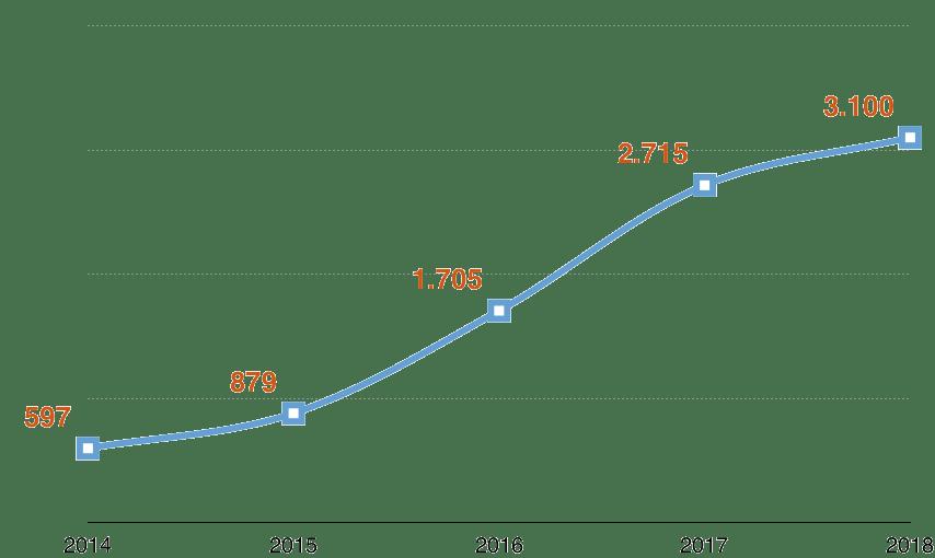 griera-grafic-004-2018
